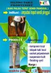 prosthesis kaki palsu tepat sendi panggul